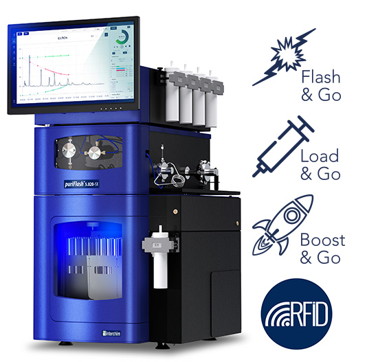 Ultra Performance Flash Purification puriFlash 5.020-5X